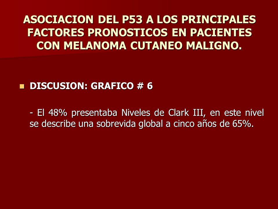 ASOCIACION DEL P53 A LOS PRINCIPALES FACTORES PRONOSTICOS EN PACIENTES CON MELANOMA CUTANEO MALIGNO. DISCUSION: GRAFICO # 6 DISCUSION: GRAFICO # 6 - E