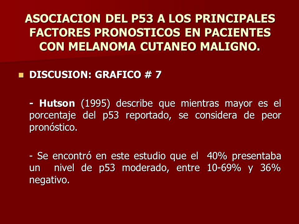 ASOCIACION DEL P53 A LOS PRINCIPALES FACTORES PRONOSTICOS EN PACIENTES CON MELANOMA CUTANEO MALIGNO. DISCUSION: GRAFICO # 7 DISCUSION: GRAFICO # 7 - H