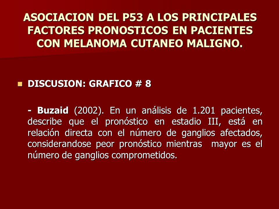 ASOCIACION DEL P53 A LOS PRINCIPALES FACTORES PRONOSTICOS EN PACIENTES CON MELANOMA CUTANEO MALIGNO. DISCUSION: GRAFICO # 8 DISCUSION: GRAFICO # 8 - B