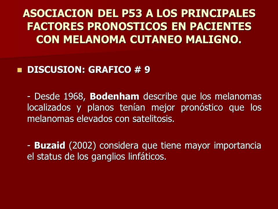 ASOCIACION DEL P53 A LOS PRINCIPALES FACTORES PRONOSTICOS EN PACIENTES CON MELANOMA CUTANEO MALIGNO. DISCUSION: GRAFICO # 9 DISCUSION: GRAFICO # 9 - D