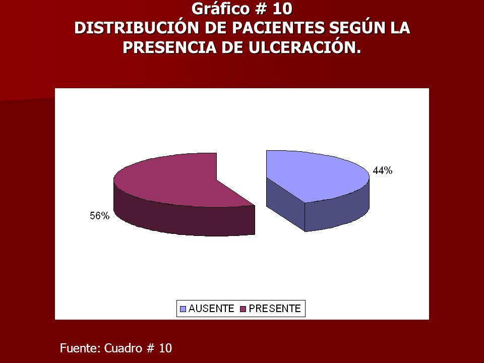 Gráfico # 10 DISTRIBUCIÓN DE PACIENTES SEGÚN LA PRESENCIA DE ULCERACIÓN. Fuente: Cuadro # 10
