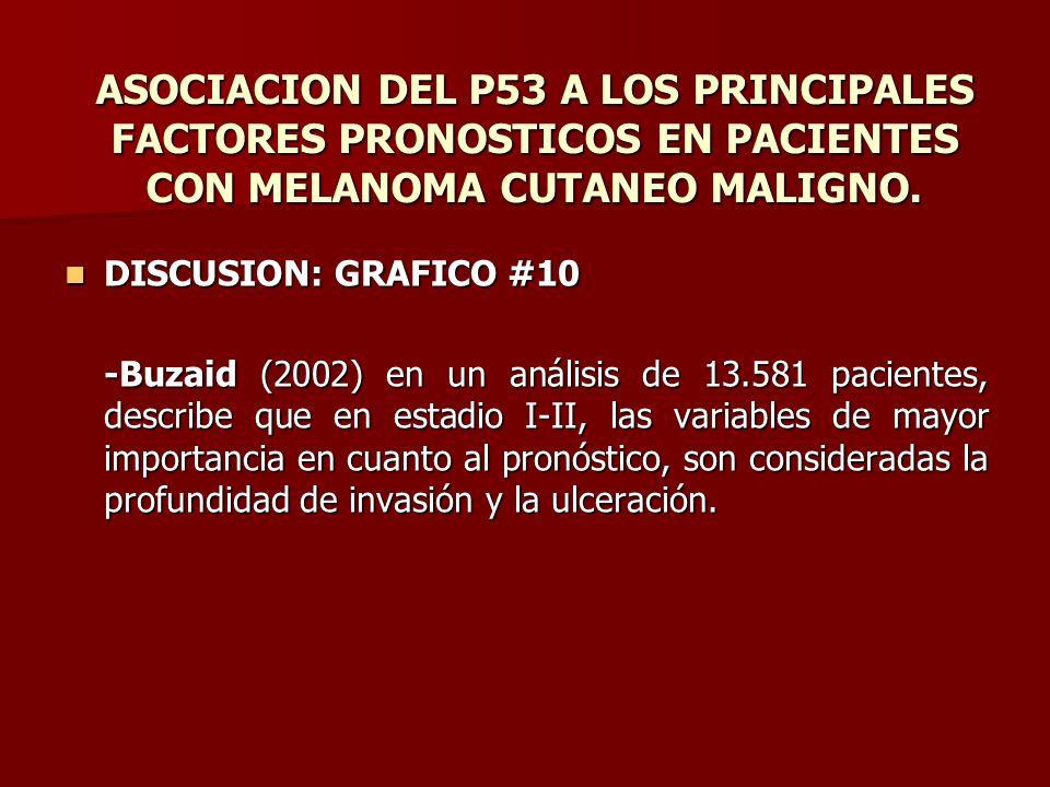 ASOCIACION DEL P53 A LOS PRINCIPALES FACTORES PRONOSTICOS EN PACIENTES CON MELANOMA CUTANEO MALIGNO. DISCUSION: GRAFICO #10 DISCUSION: GRAFICO #10 -Bu