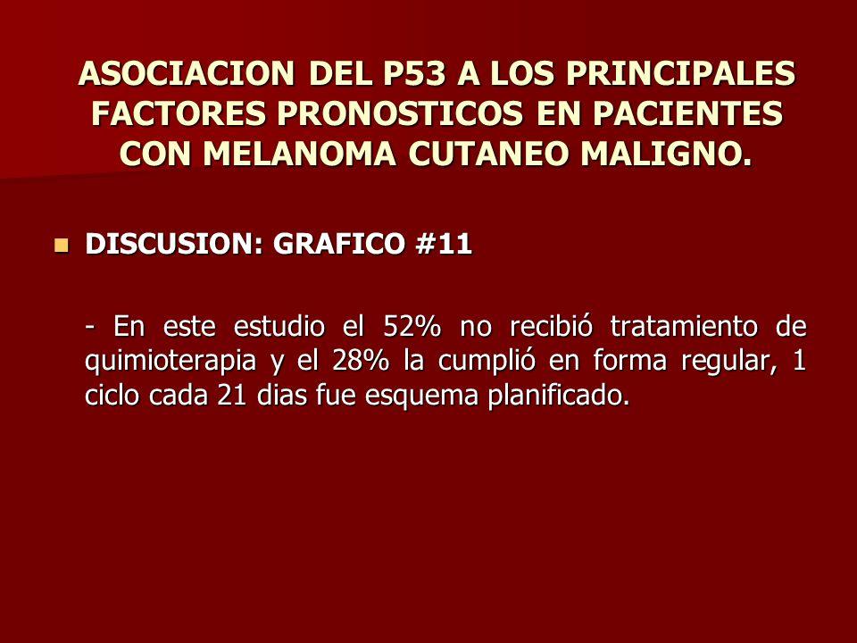 ASOCIACION DEL P53 A LOS PRINCIPALES FACTORES PRONOSTICOS EN PACIENTES CON MELANOMA CUTANEO MALIGNO. DISCUSION: GRAFICO #11 DISCUSION: GRAFICO #11 - E
