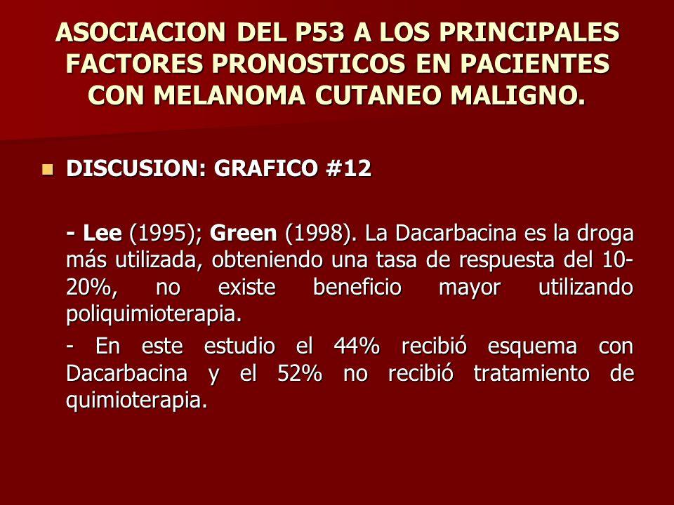 ASOCIACION DEL P53 A LOS PRINCIPALES FACTORES PRONOSTICOS EN PACIENTES CON MELANOMA CUTANEO MALIGNO. DISCUSION: GRAFICO #12 DISCUSION: GRAFICO #12 - L