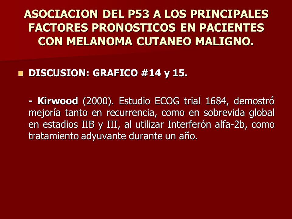 ASOCIACION DEL P53 A LOS PRINCIPALES FACTORES PRONOSTICOS EN PACIENTES CON MELANOMA CUTANEO MALIGNO. DISCUSION: GRAFICO #14 y 15. DISCUSION: GRAFICO #