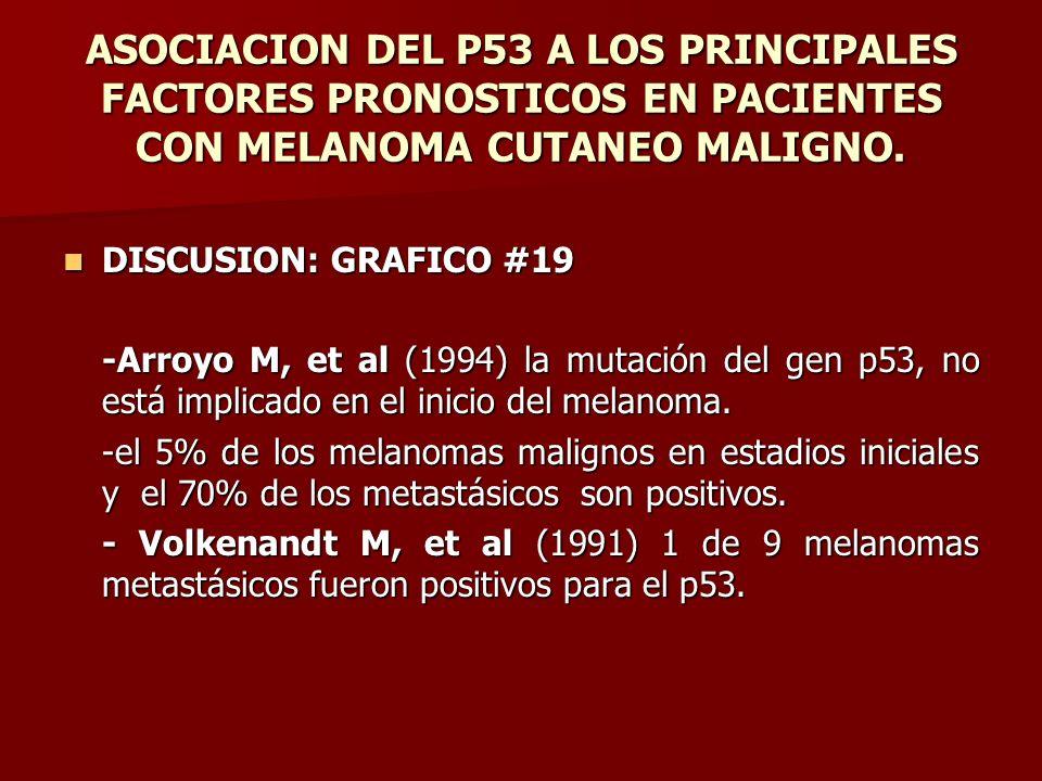 ASOCIACION DEL P53 A LOS PRINCIPALES FACTORES PRONOSTICOS EN PACIENTES CON MELANOMA CUTANEO MALIGNO. DISCUSION: GRAFICO #19 DISCUSION: GRAFICO #19 -Ar
