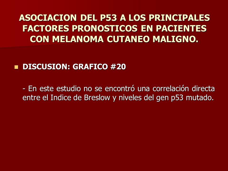ASOCIACION DEL P53 A LOS PRINCIPALES FACTORES PRONOSTICOS EN PACIENTES CON MELANOMA CUTANEO MALIGNO. DISCUSION: GRAFICO #20 DISCUSION: GRAFICO #20 - E