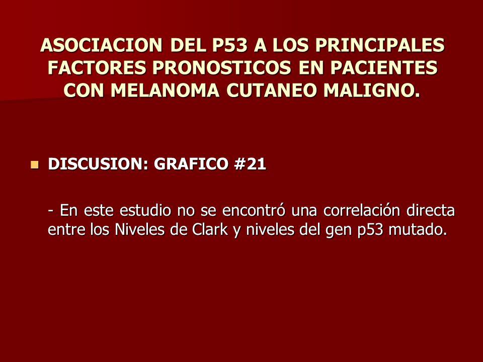 ASOCIACION DEL P53 A LOS PRINCIPALES FACTORES PRONOSTICOS EN PACIENTES CON MELANOMA CUTANEO MALIGNO. DISCUSION: GRAFICO #21 DISCUSION: GRAFICO #21 - E