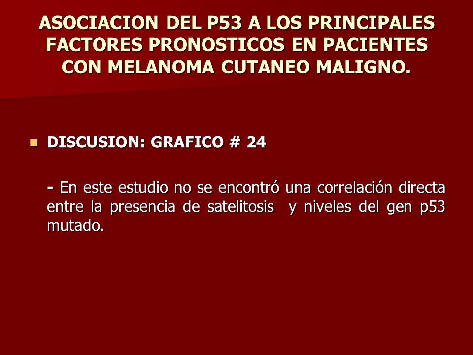 ASOCIACION DEL P53 A LOS PRINCIPALES FACTORES PRONOSTICOS EN PACIENTES CON MELANOMA CUTANEO MALIGNO. DISCUSION: GRAFICO # 24 DISCUSION: GRAFICO # 24 -