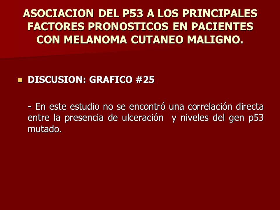 ASOCIACION DEL P53 A LOS PRINCIPALES FACTORES PRONOSTICOS EN PACIENTES CON MELANOMA CUTANEO MALIGNO. DISCUSION: GRAFICO #25 DISCUSION: GRAFICO #25 - E