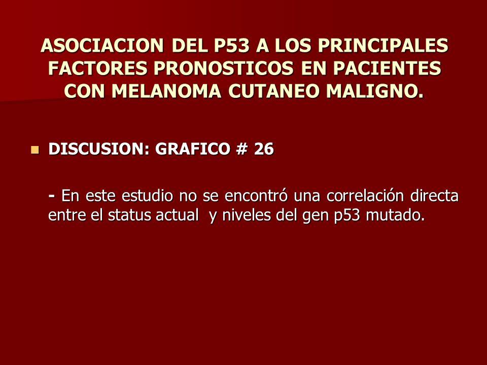ASOCIACION DEL P53 A LOS PRINCIPALES FACTORES PRONOSTICOS EN PACIENTES CON MELANOMA CUTANEO MALIGNO. DISCUSION: GRAFICO # 26 DISCUSION: GRAFICO # 26 -