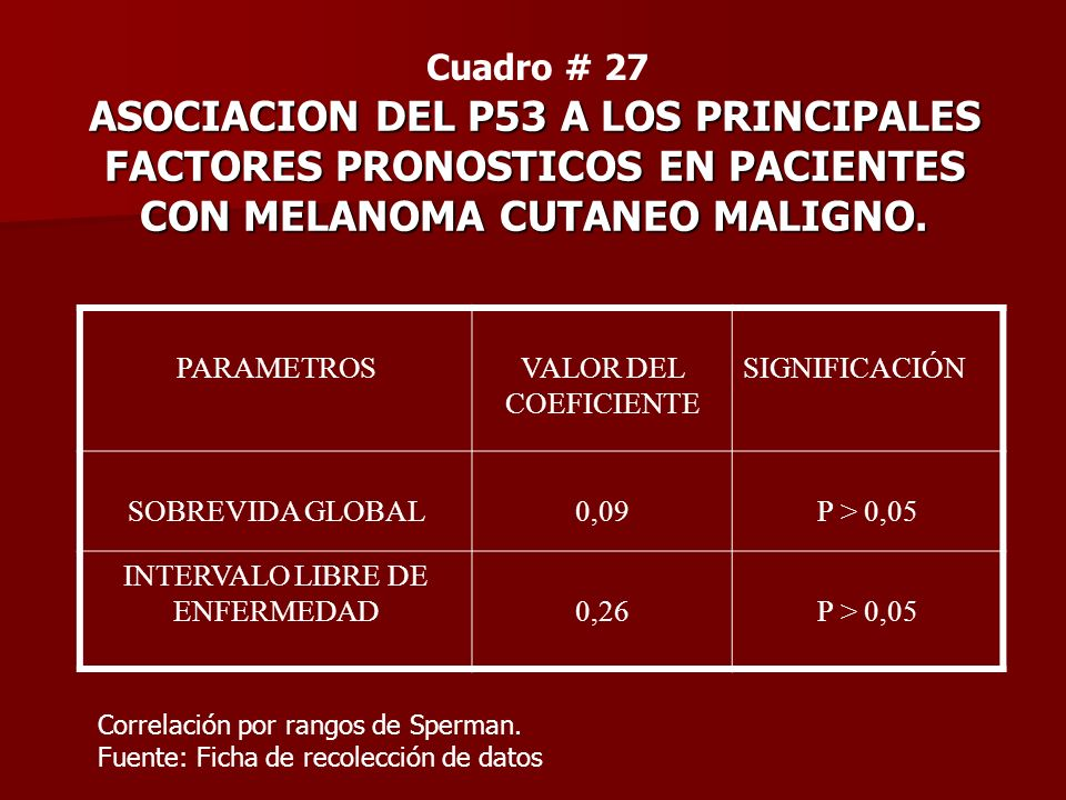 ASOCIACION DEL P53 A LOS PRINCIPALES FACTORES PRONOSTICOS EN PACIENTES CON MELANOMA CUTANEO MALIGNO. PARAMETROSVALOR DEL COEFICIENTE SIGNIFICACIÓN SOB