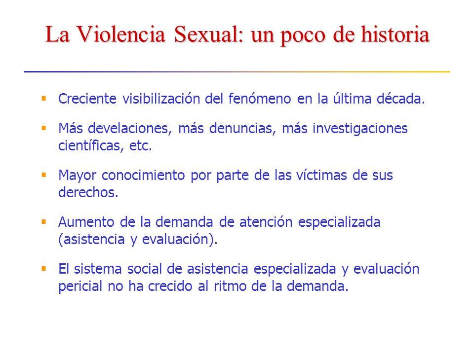 La Violencia Sexual: un poco de historia Creciente visibilización del fenómeno en la última década.