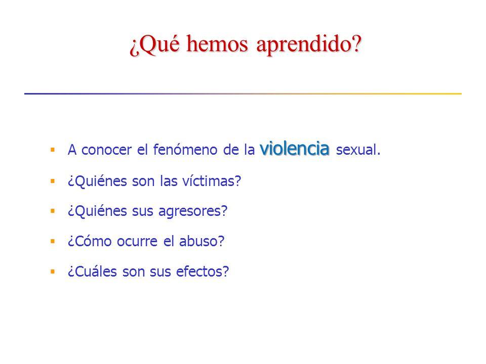 ¿Qué hemos aprendido.violencia A conocer el fenómeno de la violencia sexual.