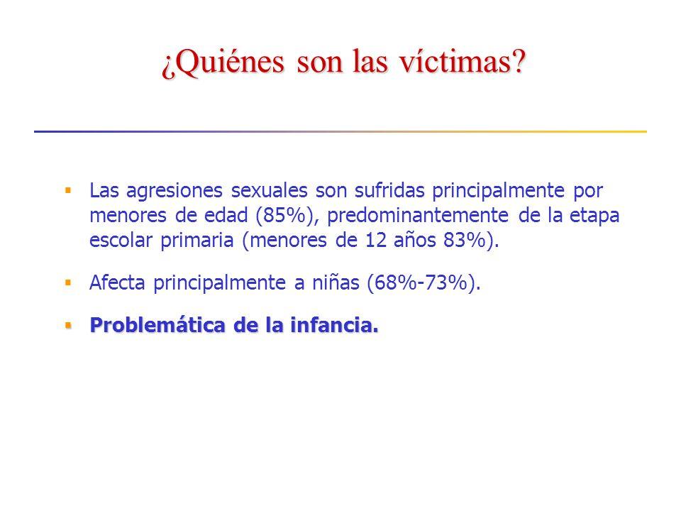 ¿Quiénes son las víctimas.