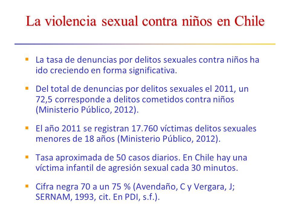La violencia sexual contra niños en Chile La tasa de denuncias por delitos sexuales contra niños ha ido creciendo en forma significativa.