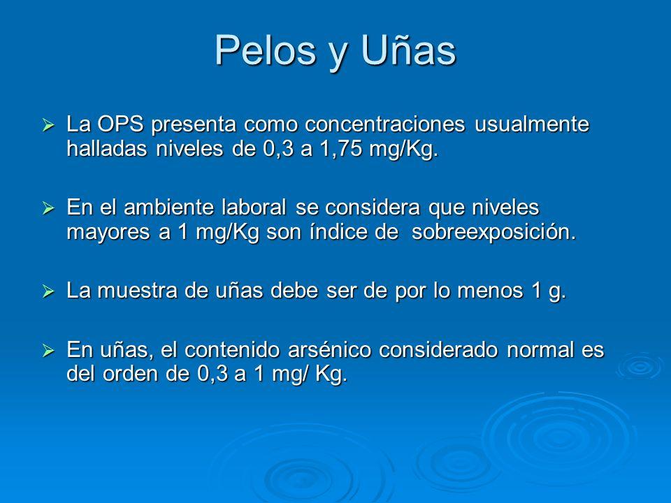 Pelos y Uñas La OPS presenta como concentraciones usualmente halladas niveles de 0,3 a 1,75 mg/Kg. La OPS presenta como concentraciones usualmente hal