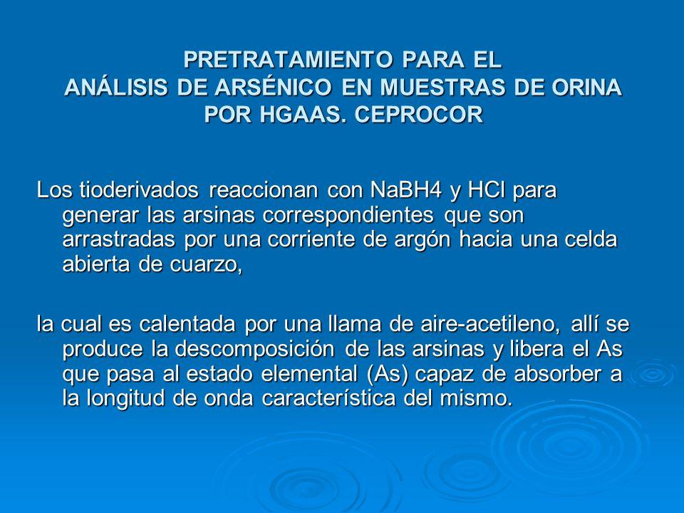 PRETRATAMIENTO PARA EL ANÁLISIS DE ARSÉNICO EN MUESTRAS DE ORINA POR HGAAS. CEPROCOR Los tioderivados reaccionan con NaBH4 y HCl para generar las arsi