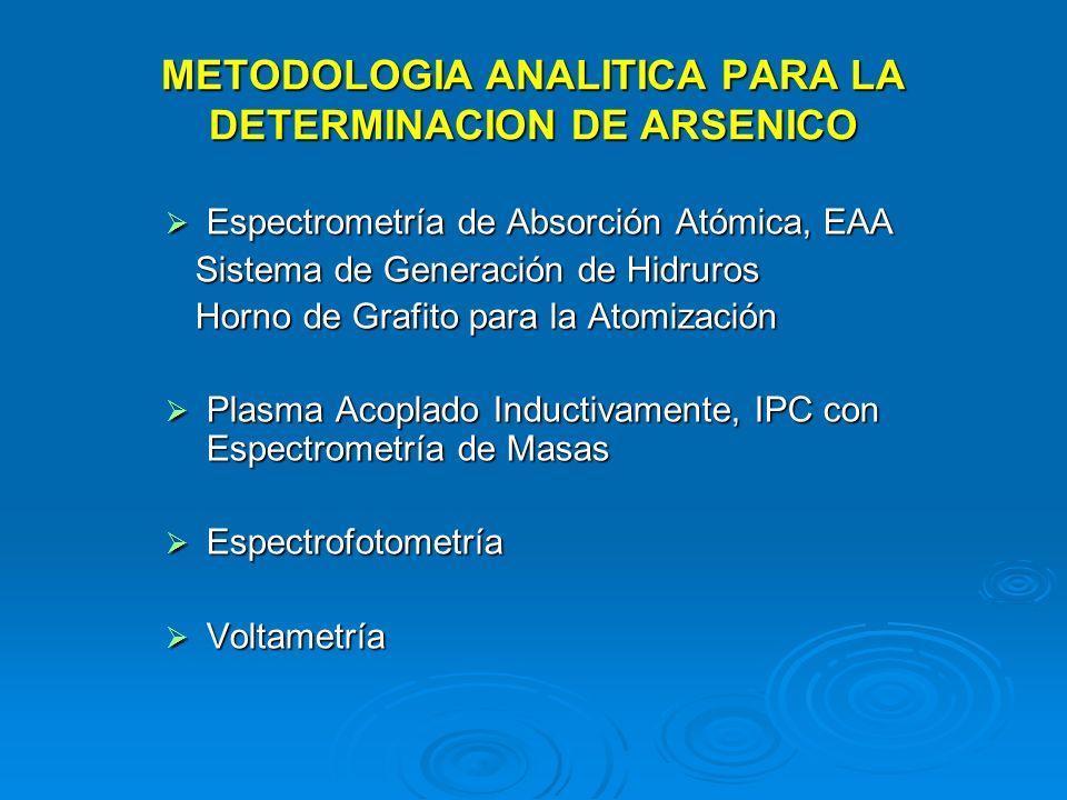 METODOLOGIA ANALITICA PARA LA DETERMINACION DE ARSENICO Espectrometría de Absorción Atómica, EAA Espectrometría de Absorción Atómica, EAA Sistema de G