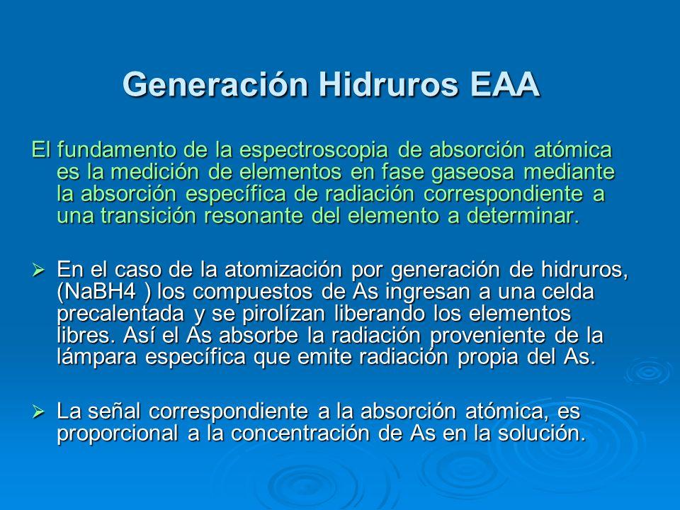 Generación Hidruros EAA El fundamento de la espectroscopia de absorción atómica es la medición de elementos en fase gaseosa mediante la absorción espe