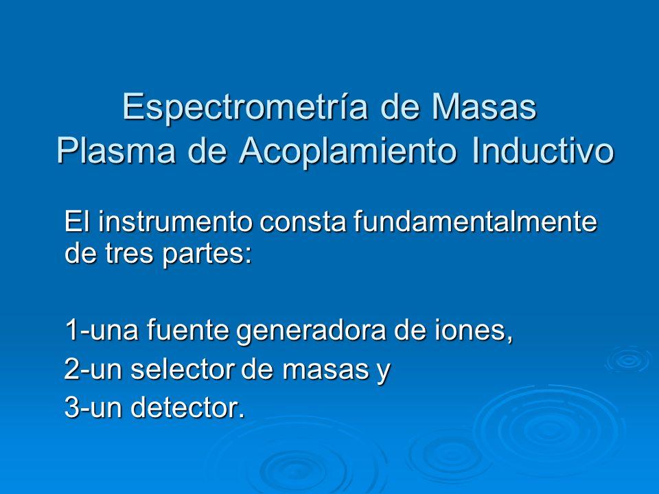 Espectrometría de Masas Plasma de Acoplamiento Inductivo El instrumento consta fundamentalmente de tres partes: El instrumento consta fundamentalmente