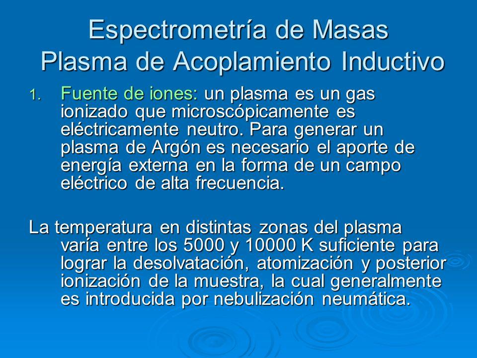 Espectrometría de Masas Plasma de Acoplamiento Inductivo 1. Fuente de iones: un plasma es un gas ionizado que microscópicamente es eléctricamente neut