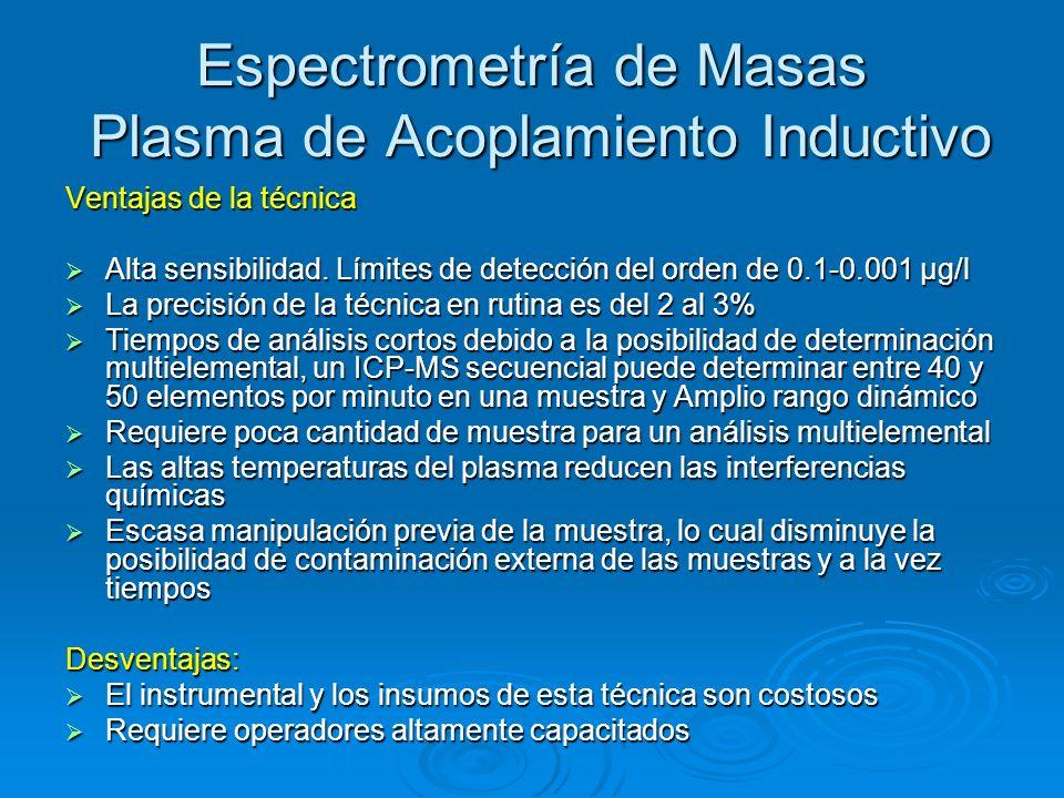 Espectrometría de Masas Plasma de Acoplamiento Inductivo Ventajas de la técnica Alta sensibilidad. Límites de detección del orden de 0.1-0.001 µg/l Al