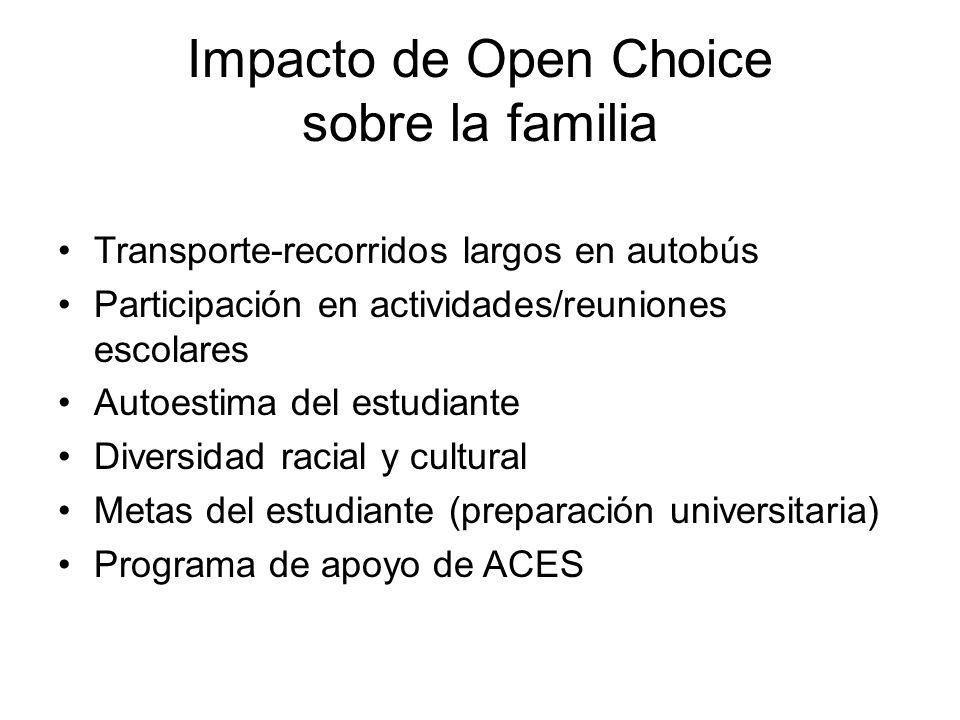 Impacto de Open Choice sobre la familia Transporte-recorridos largos en autobús Participación en actividades/reuniones escolares Autoestima del estudiante Diversidad racial y cultural Metas del estudiante (preparación universitaria) Programa de apoyo de ACES