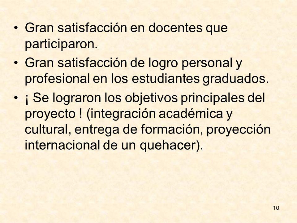 10 Gran satisfacción en docentes que participaron. Gran satisfacción de logro personal y profesional en los estudiantes graduados. ¡ Se lograron los o