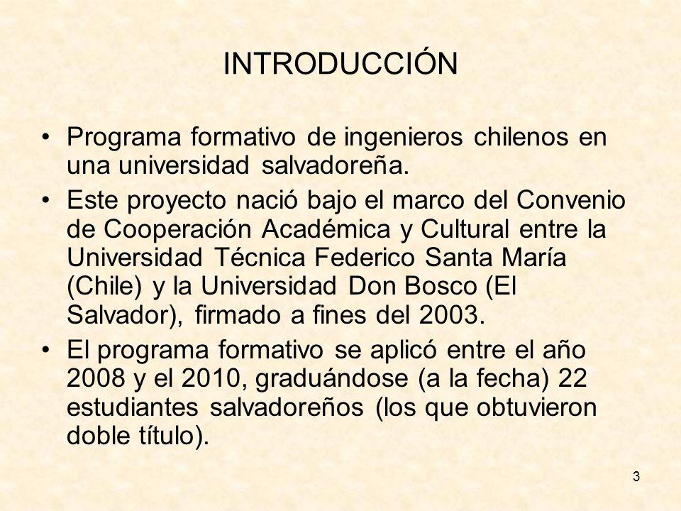 3 INTRODUCCIÓN Programa formativo de ingenieros chilenos en una universidad salvadoreña. Este proyecto nació bajo el marco del Convenio de Cooperación