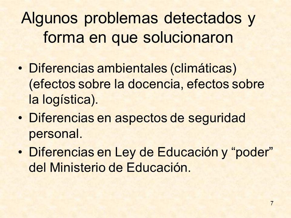 7 Algunos problemas detectados y forma en que solucionaron Diferencias ambientales (climáticas) (efectos sobre la docencia, efectos sobre la logística
