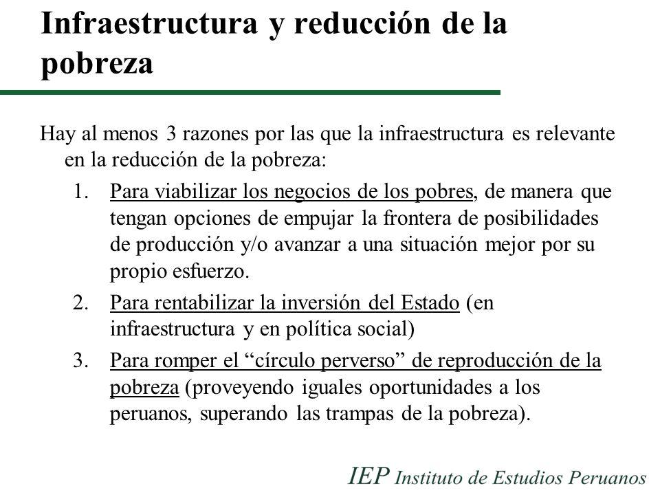 Infraestructura y reducción de la pobreza Hay al menos 3 razones por las que la infraestructura es relevante en la reducción de la pobreza: 1.Para viabilizar los negocios de los pobres, de manera que tengan opciones de empujar la frontera de posibilidades de producción y/o avanzar a una situación mejor por su propio esfuerzo.