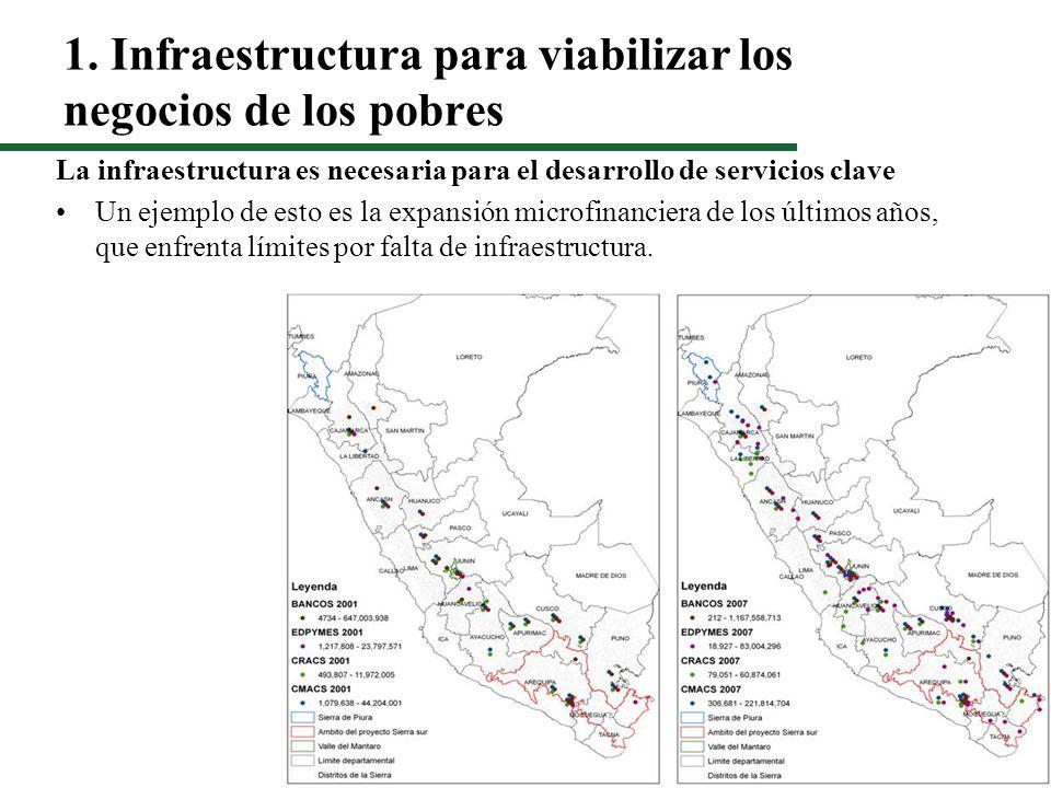 1. Infraestructura para viabilizar los negocios de los pobres La infraestructura es necesaria para el desarrollo de servicios clave Un ejemplo de esto