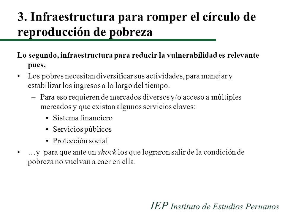 3. Infraestructura para romper el círculo de reproducción de pobreza Lo segundo, infraestructura para reducir la vulnerabilidad es relevante pues, Los