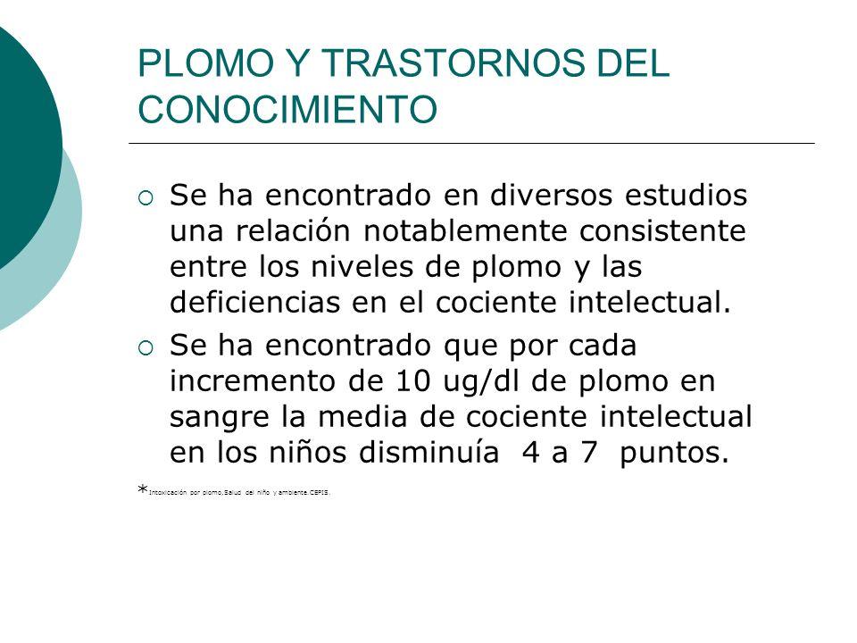PLOMO Y TRASTORNOS DEL CONOCIMIENTO Se ha encontrado en diversos estudios una relación notablemente consistente entre los niveles de plomo y las defic