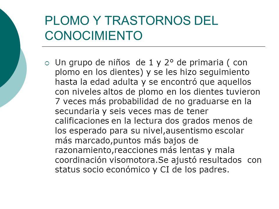 PLOMO Y TRASTORNOS DEL CONOCIMIENTO Un grupo de niños de 1 y 2° de primaria ( con plomo en los dientes) y se les hizo seguimiento hasta la edad adulta