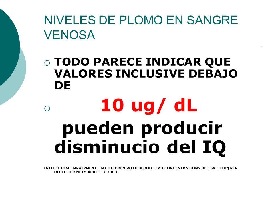 NIVELES DE PLOMO EN SANGRE VENOSA TODO PARECE INDICAR QUE VALORES INCLUSIVE DEBAJO DE 10 ug/ dL pueden producir disminucio del IQ INTELECTUAL IMPAIRME