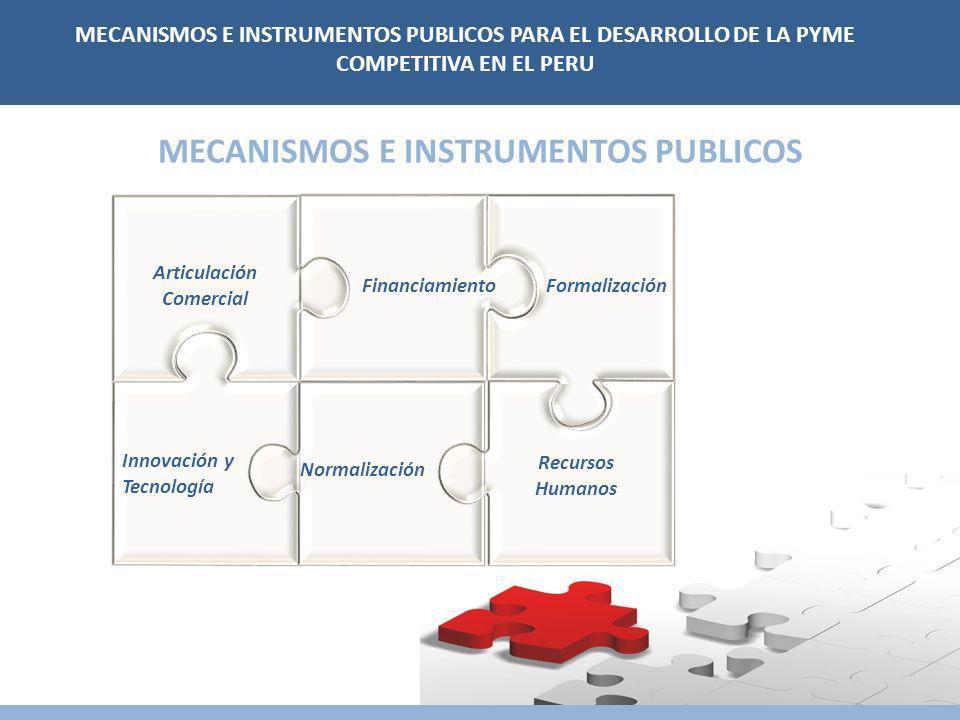 MECANISMOS E INSTRUMENTOS PUBLICOS MECANISMOS E INSTRUMENTOS PUBLICOS PARA EL DESARROLLO DE LA PYME COMPETITIVA EN EL PERU Articulación Comercial Formalización Innovación y Tecnología Financiamiento Recursos Humanos Normalización