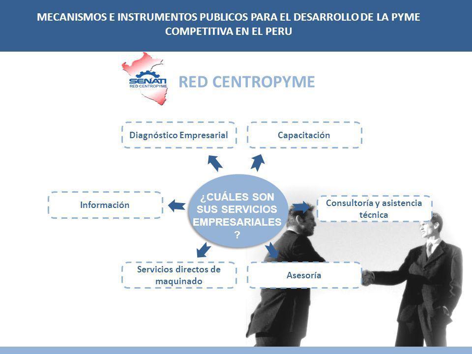 Información Asesoría Servicios directos de maquinado ¿CUÁLES SON SUS SERVICIOS EMPRESARIALES .