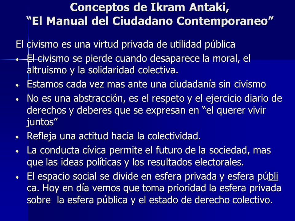 Conceptos de Ikram Antaki, El Manual del Ciudadano Contemporaneo El civismo es una virtud privada de utilidad pública El civismo se pierde cuando desa