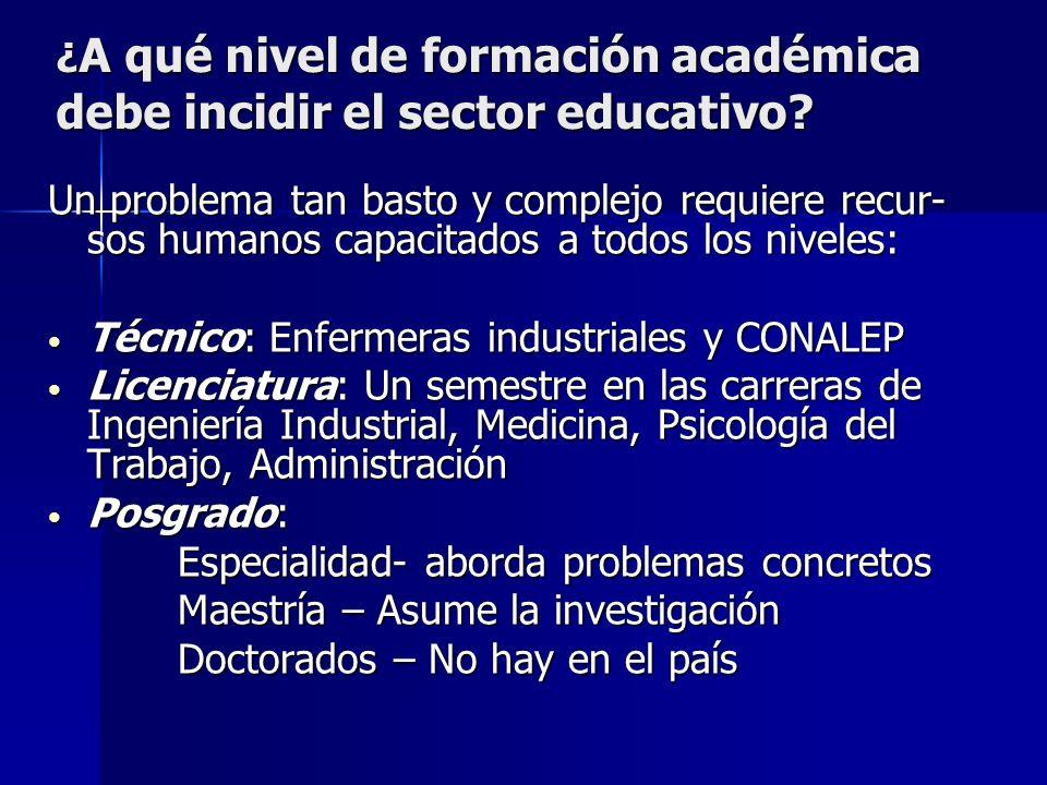 ¿ A qué nivel de formación académica debe incidir el sector educativo? Un problema tan basto y complejo requiere recur- sos humanos capacitados a todo