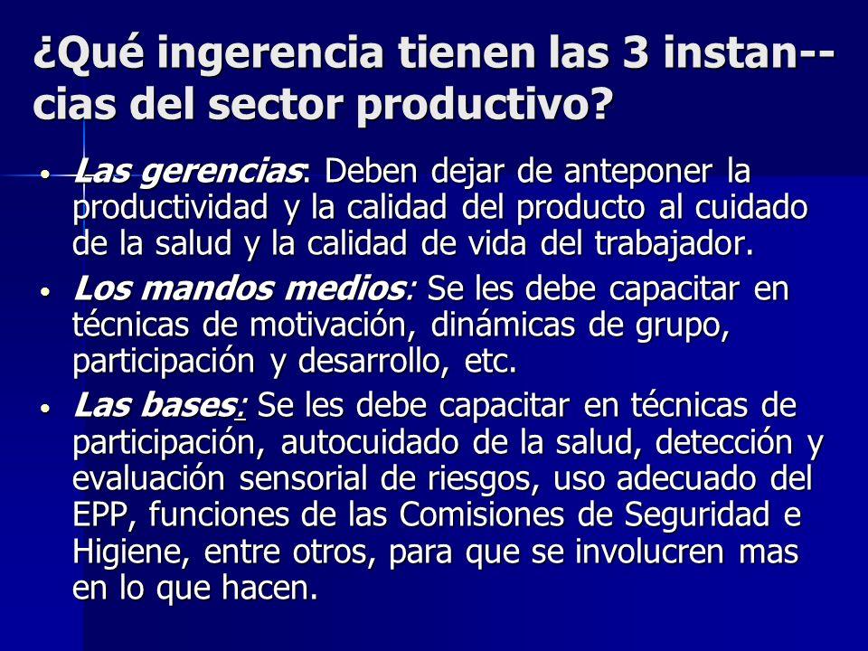 ¿Qué ingerencia tienen las 3 instan-- cias del sector productivo? Las gerencias: Deben dejar de anteponer la productividad y la calidad del producto a