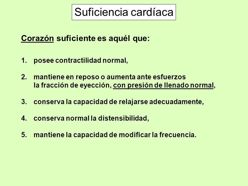 Corazón suficiente es aquél que: Suficiencia cardíaca 1.posee contractilidad normal, 2.mantiene en reposo o aumenta ante esfuerzos la fracción de eyec