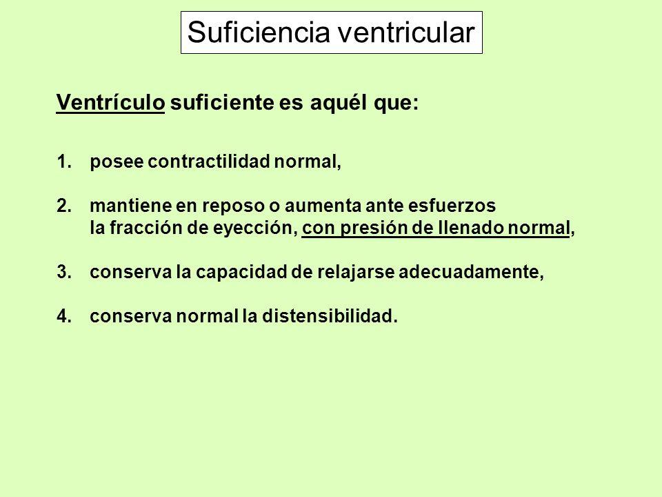 Ventrículo suficiente es aquél que: Suficiencia ventricular 1.posee contractilidad normal, 2.mantiene en reposo o aumenta ante esfuerzos la fracción d