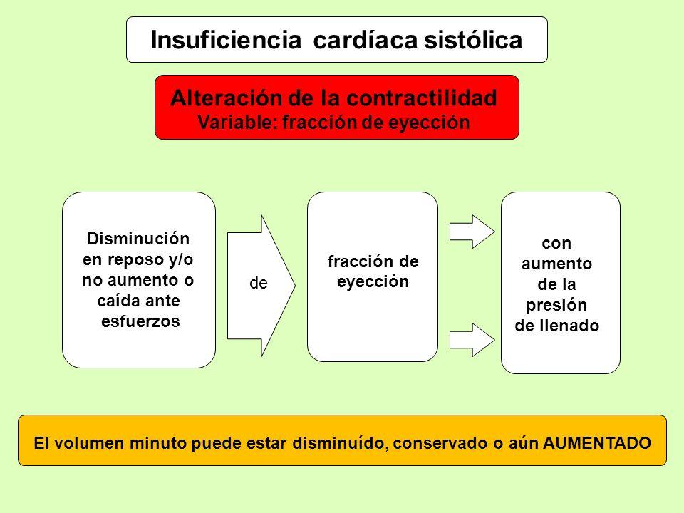 Insuficiencia cardíaca sistólica El volumen minuto puede estar disminuído, conservado o aún AUMENTADO fracción de eyección Disminución en reposo y/o n