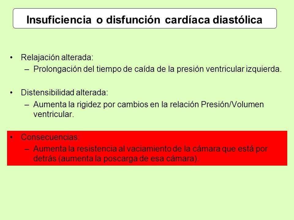 Relajación alterada: –Prolongación del tiempo de caída de la presión ventricular izquierda. Distensibilidad alterada: –Aumenta la rigidez por cambios