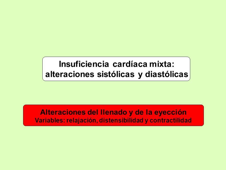Insuficiencia cardíaca mixta: alteraciones sistólicas y diastólicas Alteraciones del llenado y de la eyección Variables: relajación, distensibilidad y