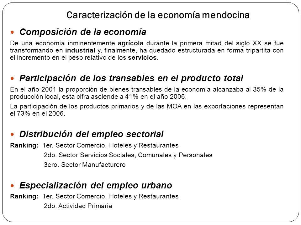 Caracterización de la economía mendocina Composición de la economía De una economía inminentemente agrícola durante la primera mitad del siglo XX se f