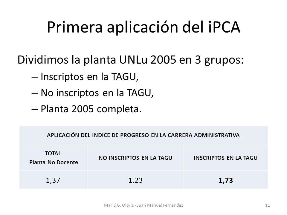Primera aplicación del iPCA Dividimos la planta UNLu 2005 en 3 grupos: – Inscriptos en la TAGU, – No inscriptos en la TAGU, – Planta 2005 completa.