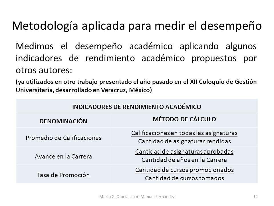 Metodología aplicada para medir el desempeño Medimos el desempeño académico aplicando algunos indicadores de rendimiento académico propuestos por otro